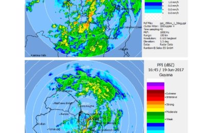 Advisory: Guyana is NOT under Tropical Storm Watch/ Warning at this time