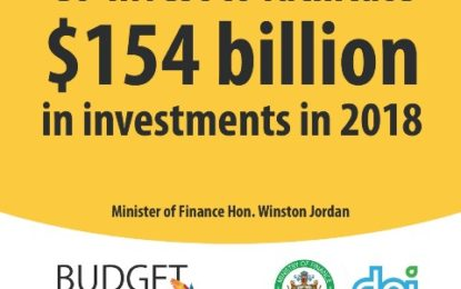 $350M allocated for completion of Industrial Estates, GO-Invest to target $154B in investments 2018