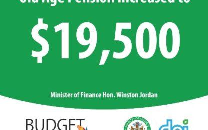 Pensioners get 2.6 percent increase-Budget 2018