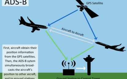 GCAA's ADS-B systems awaiting IP address to become operational